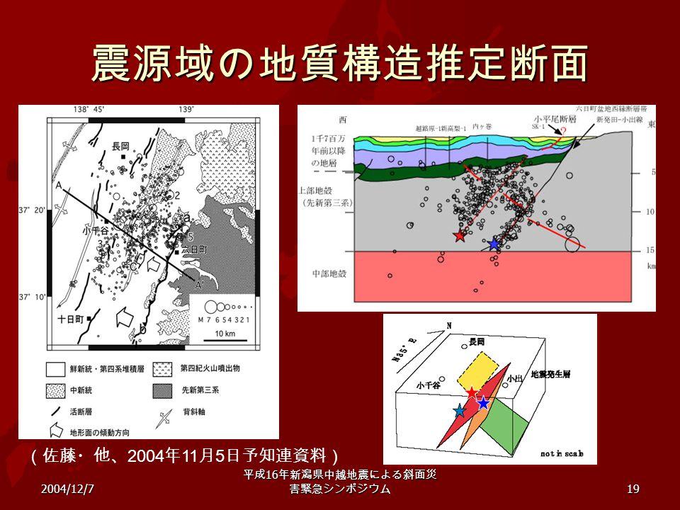 2004/12/7 平成 16 年新潟県中越地震による斜面災 害緊急シンポジウム 19 震源域の地質構造推定断面 (佐藤・他、 2004 年 11 月 5 日予知連資料)