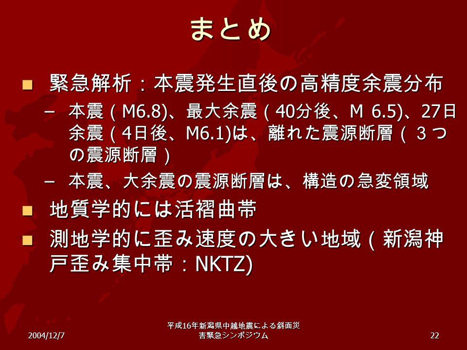 2004/12/7 平成 16 年新潟県中越地震による斜面災 害緊急シンポジウム 22まとめ 緊急解析:本震発生直後の高精度余震分布 緊急解析:本震発生直後の高精度余震分布 – 本震( M6.8) 、最大余震( 40 分後、 M 6.5) 、 27 日 余震( 4 日後、 M6.1) は、離れた震源
