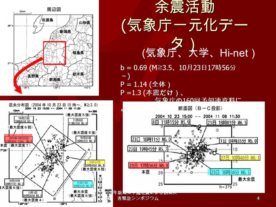 2004/12/7 平成 16 年新潟県中越地震による斜面災 害緊急シンポジウム 4 余震活動 ( 気象庁一元化デー タ) C B BC ( 気象庁、大学、 Hi-net ) b = 0.69 (M ≧ 3.5 、 10 月 23 日 17 時 56 分 ~ ) P = 1.14 ( 全体) P =