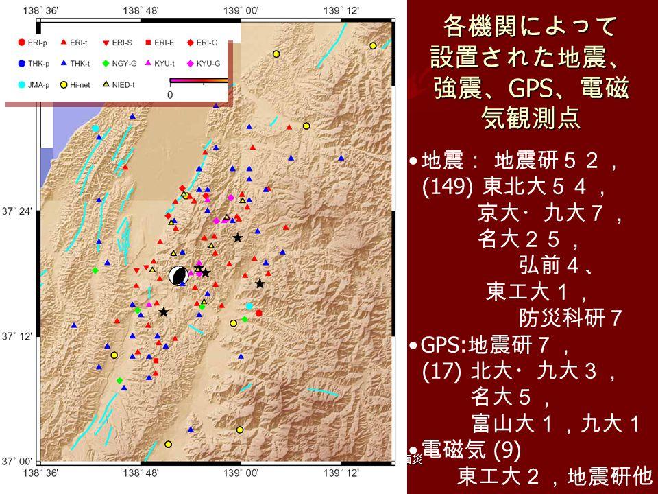 2004/12/7 平成 16 年新潟県中越地震による斜面災 害緊急シンポジウム 7 各機関によって 設置された地震、 強震、 GPS 、電磁 気観測点 地震: 地震研52, (149) 東北大54, 京大・九大7, 名大25, 弘前4、 東工大1, 防災科研7 GPS: 地震研7, (17) 北大