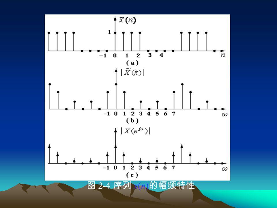 其幅度特性 如图 2-4(b) 所示。 (2) 求 FT