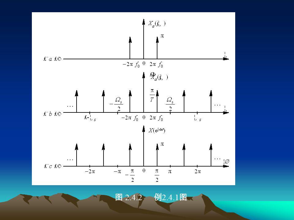 将采样信号转换成序列 x(n) , 用下式表示: x(n)=x a (nT)=cos(2πf 0 nT) 将 fs=200 Hz , f0=50 Hz , 代入上式, 求括弧中公 式为零时的 ω 值, ω=2πk±π/2 , 因此 X(ejω) 用下式 表示: