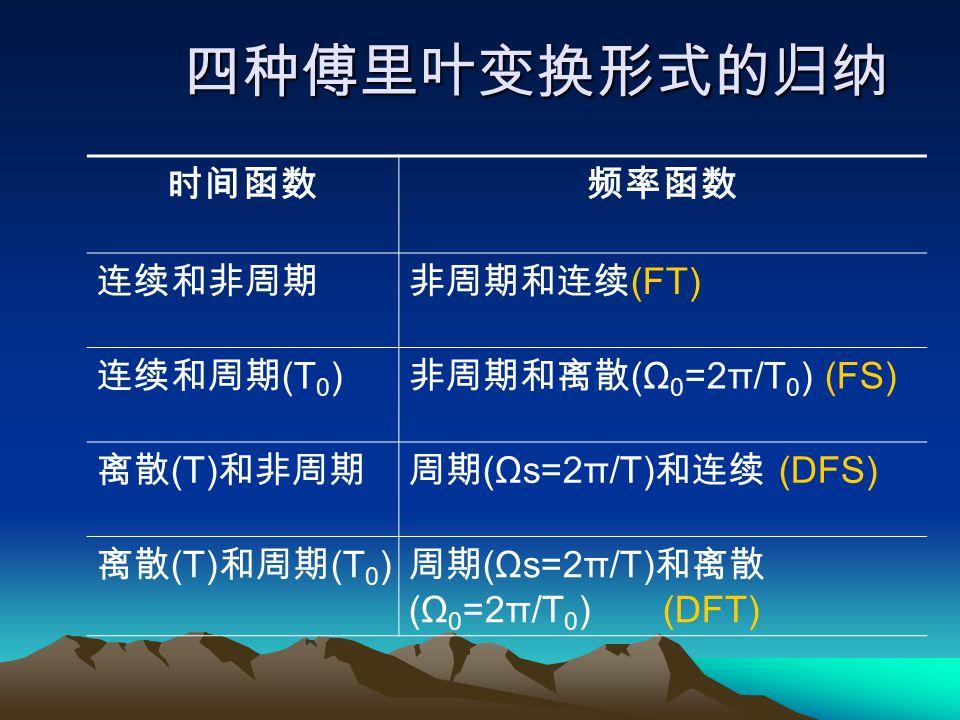 四种傅里叶变换形式的归纳 时间函数频率函数 连续和非周期非周期和连续 (FT) 连续和周期 (T 0 ) 非周期和离散 (Ω 0 =2π/T 0 ) (FS) 离散 (T) 和非周期周期 (Ωs=2π/T) 和连续 (DFS) 离散 (T) 和周期 (T 0 ) 周期 (Ωs=2π/T) 和离散 (Ω 0 =2π/T 0 ) (DFT)