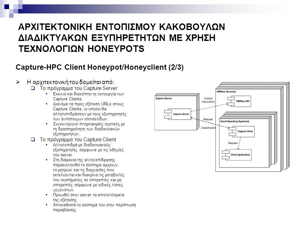 ΑΡΧΙΤΕΚΤΟΝΙΚΗ ΕΝΤΟΠΙΣΜΟΥ ΚΑΚΟΒΟΥΛΩΝ ΔΙΑΔΙΚΤΥΑΚΩΝ ΕΞΥΠΗΡΕΤΗΤΩΝ ΜΕ ΧΡΗΣΗ ΤΕΧΝΟΛΟΓΙΩΝ HONEYPOTS Capture-HPC Client Honeypot/Honeyclient (3/3) Αποτελέσματα έρευνας με τη χρήση του Capture-HPC και εξελίξεις στο πεδίο των υψηλής αλληλεπίδρασης client honeypots  Σύμφωνα με έρευνες, τα υψηλής αλληλεπίδρασης client honeypots αδυνατούν να εντοπίσουν όλους τους κακόβουλους διαδικτυακούς εξυπηρετητές, διότι:  Πολλοί κακόβουλοι εξυπηρετητές ιστοσελίδων χρησιμοποιούν την μέθοδο IP tracking και επιτίθενται μόνο σε πελάτες με τους οποίους δεν έχουν αλληλεπιδράσει στο παρελθόν.