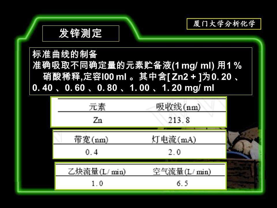 发锌测定 标准曲线的制备 准确吸取不同确定量的元素贮备液 (1 mg/ ml) 用 1 % 硝酸稀释, 定容 l00 ml 。其中含 [ Zn2 + ] 为 0. 20 、 0. 40 、 0. 60 、 0. 80 、 1. 00 、 1. 20 mg/ ml