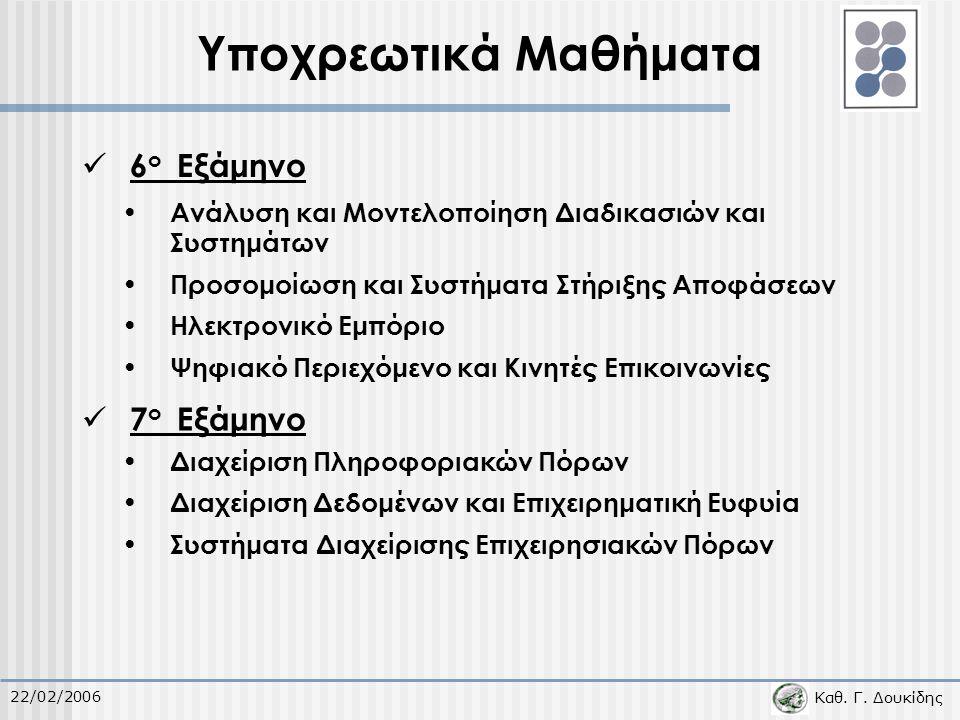 Καθ. Γ. Δουκίδης 22/02/2006 Υποχρεωτικά Μαθήματα 6 ο Εξάμηνο 7 ο Εξάμηνο Ανάλυση και Μοντελοποίηση Διαδικασιών και Συστημάτων Προσομοίωση και Συστήματ
