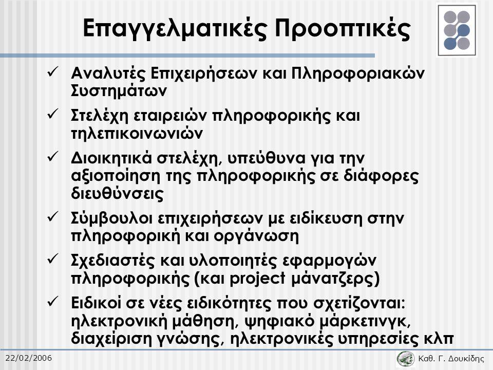 Καθ. Γ. Δουκίδης 22/02/2006 Επαγγελματικές Προοπτικές Αναλυτές Επιχειρήσεων και Πληροφοριακών Συστημάτων Στελέχη εταιρειών πληροφορικής και τηλεπικοιν