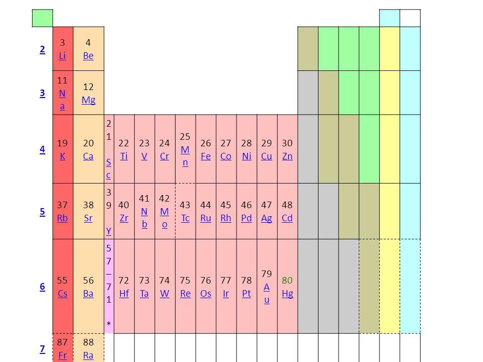 2 3 Li Li 4 Be Be 3 11 N a N a 12 Mg Mg 4 19 K K 20 Ca Ca 21Sc21Sc 22 Ti Ti 23 V V 24 Cr Cr 25 M n M n 26 Fe Fe 27 Co Co 28 Ni Ni 29 Cu Cu 30 Zn Zn 5 37 Rb Rb 38 Sr Sr 39Y39Y 40 Zr Zr 41 N b N b 42 M o M o 43 Tc Tc 44 Ru Ru 45 Rh Rh 46 Pd Pd 47 Ag Ag 48 Cd Cd 6 55 Cs Cs 56 Ba Ba 57–71*57–71* 72 Hf Hf 73 Ta Ta 74 W W 75 Re Re 76 Os Os 77 Ir Ir 78 Pt Pt 79 A u A u 80 Hg Hg 7 87 Fr Fr 88 Ra Ra