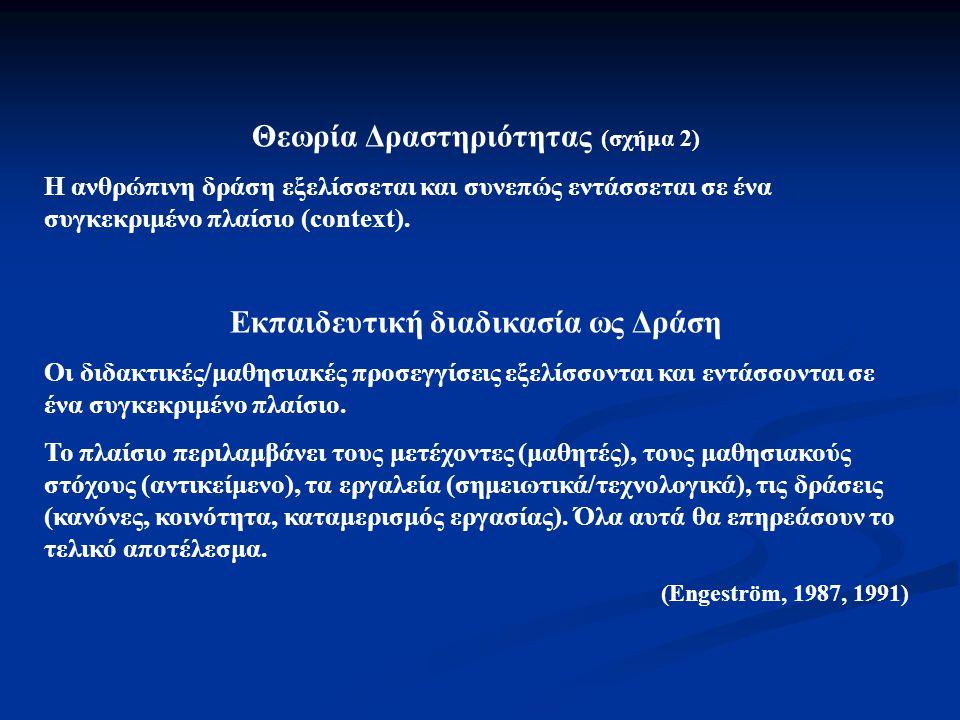 Θεωρία Δραστηριότητας (σχήμα 2) Η ανθρώπινη δράση εξελίσσεται και συνεπώς εντάσσεται σε ένα συγκεκριμένο πλαίσιο (context). Εκπαιδευτική διαδικασία ως