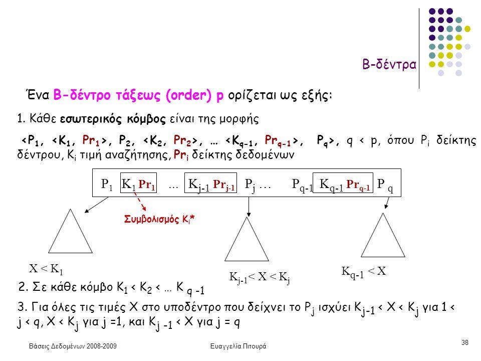 Βάσεις Δεδομένων 2008-2009Ευαγγελία Πιτουρά 38 Β-δέντρα Ένα Β-δέντρο τάξεως (order) p ορίζεται ως εξής: 1. Κάθε εσωτερικός κόμβος είναι της μορφής, P
