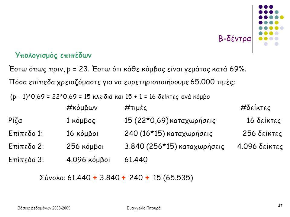 Βάσεις Δεδομένων 2008-2009Ευαγγελία Πιτουρά 47 Β-δέντρα Υπολογισμός επιπέδων Έστω όπως πριν, p = 23. Έστω ότι κάθε κόμβος είναι γεμάτος κατά 69%. Πόσα
