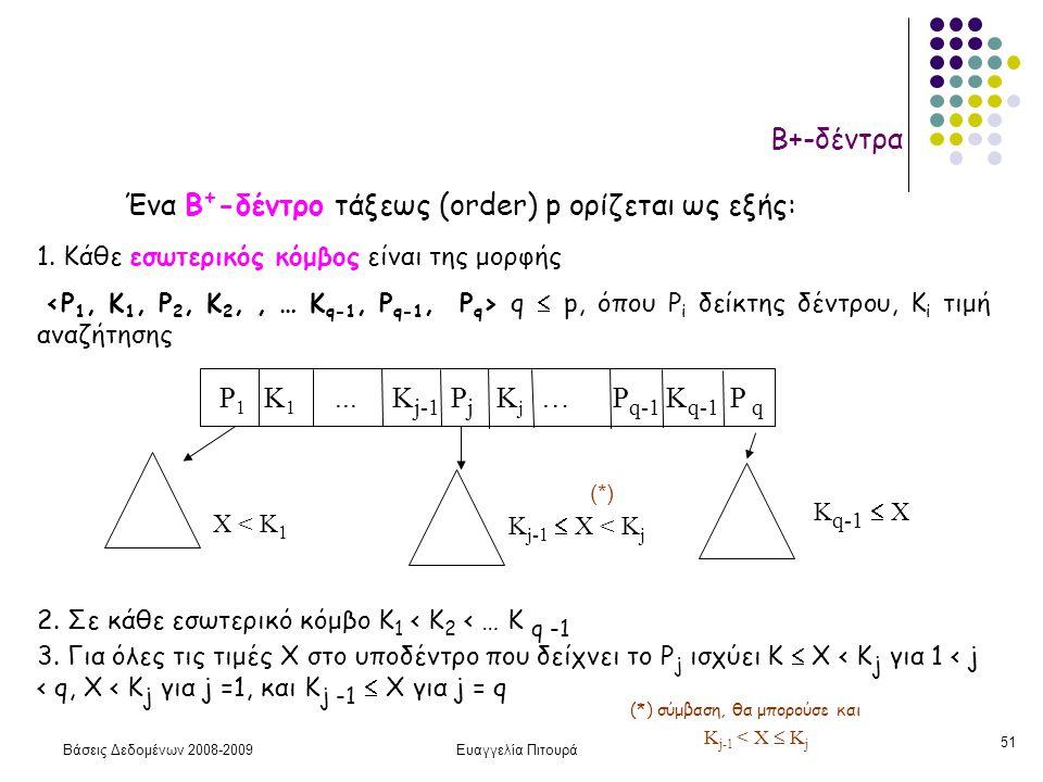 Βάσεις Δεδομένων 2008-2009Ευαγγελία Πιτουρά 51 Β+-δέντρα Ένα Β + -δέντρο τάξεως (order) p ορίζεται ως εξής: 1. Κάθε εσωτερικός κόμβος είναι της μορφής