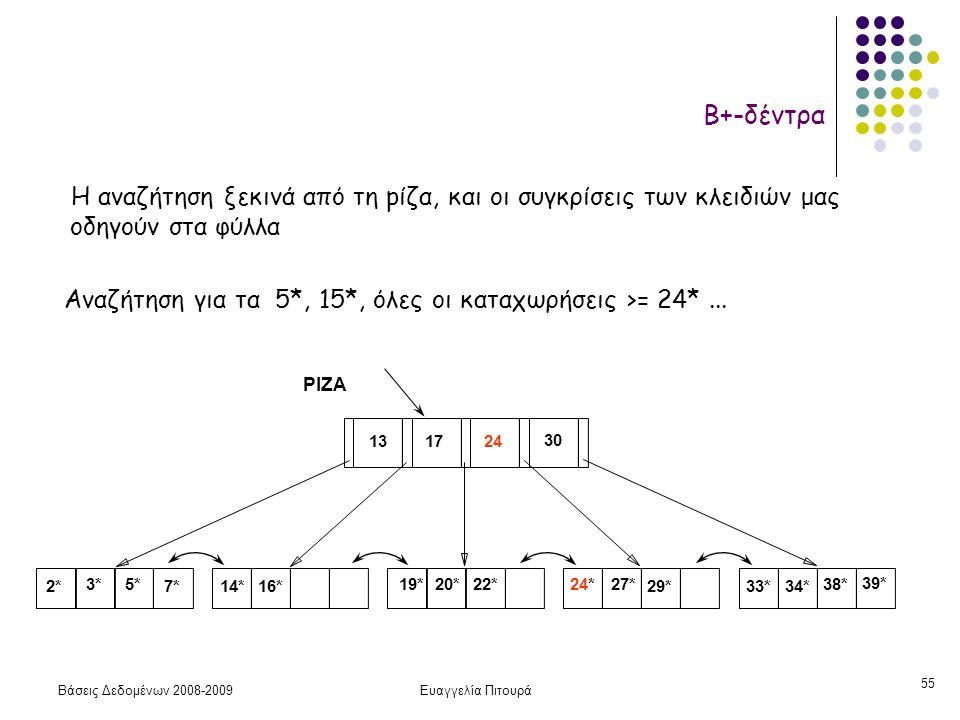 Βάσεις Δεδομένων 2008-2009Ευαγγελία Πιτουρά 55 Η αναζήτηση ξεκινά από τη pίζα, και οι συγκρίσεις των κλειδιών μας οδηγούν στα φύλλα Αναζήτηση για τα 5