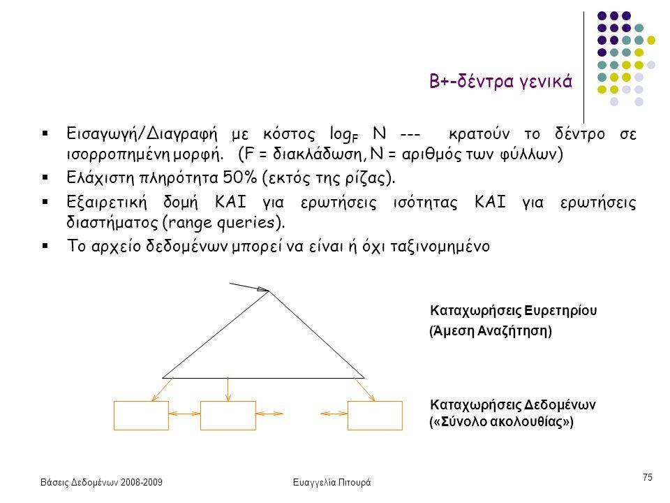 Βάσεις Δεδομένων 2008-2009Ευαγγελία Πιτουρά 75  Εισαγωγή/Διαγραφή με κόστος log F N --- κρατούν το δέντρο σε ισορροπημένη μορφή. (F = διακλάδωση, N =