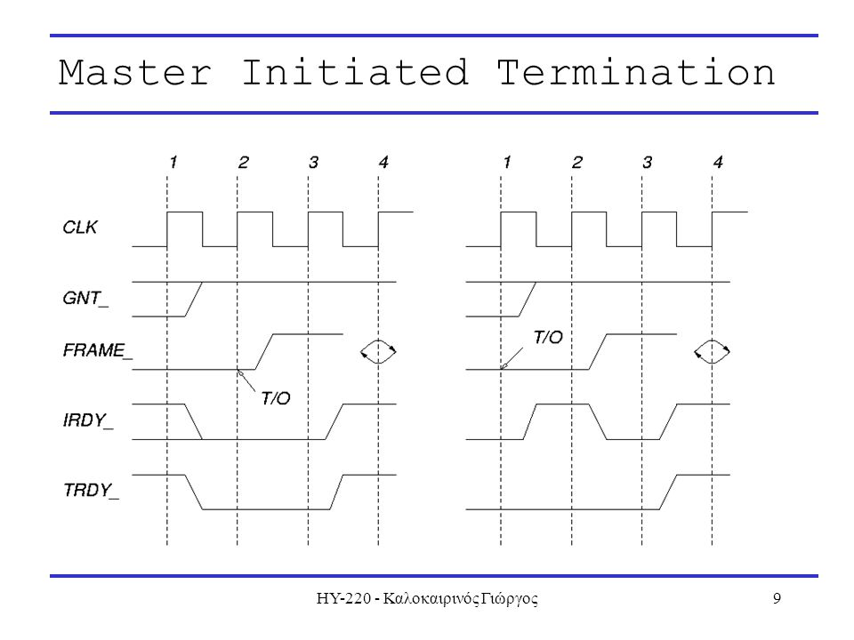 ΗΥ-220 - Καλοκαιρινός Γιώργος10 Target Initiated Termination Retry : Termination requested before any data is tranferred.