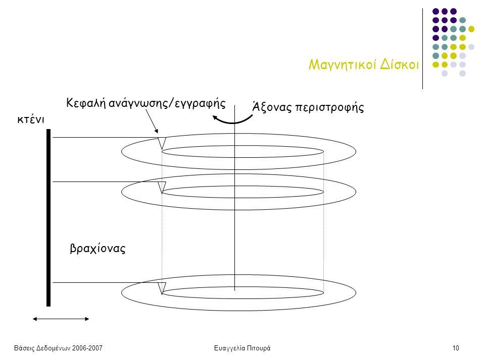 Βάσεις Δεδομένων 2006-2007Ευαγγελία Πιτουρά10 Μαγνητικοί Δίσκοι κτένι βραχίονας Άξονας περιστροφής Κεφαλή ανάγνωσης/εγγραφής