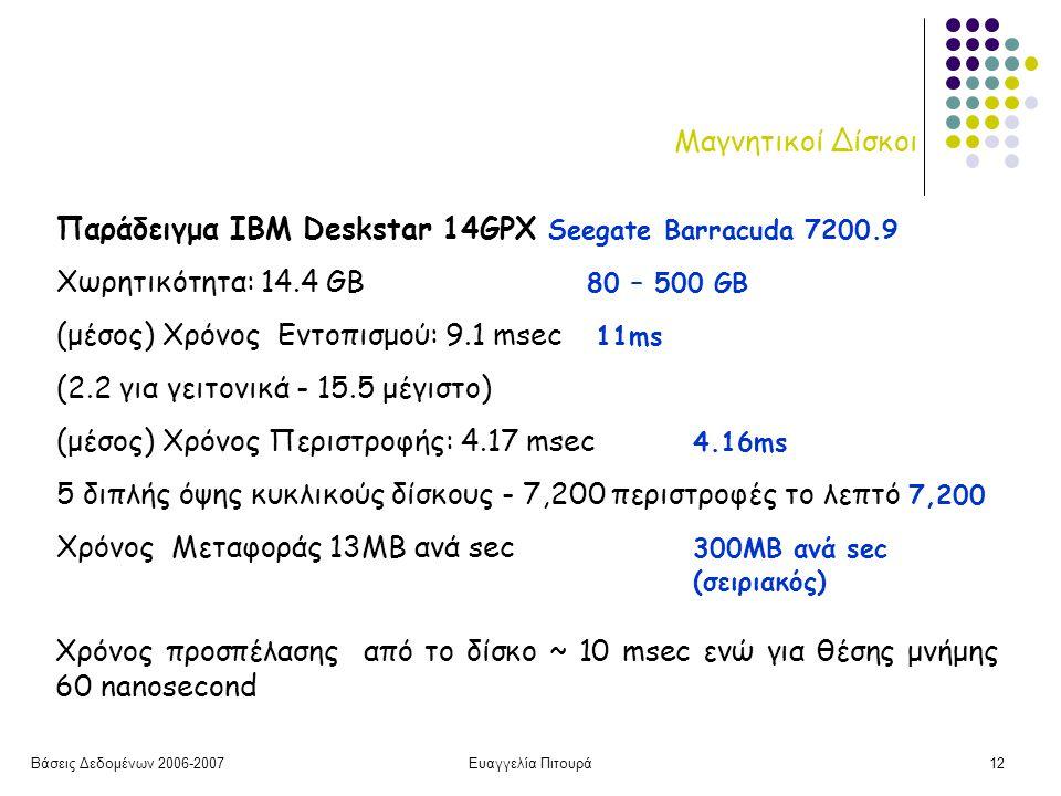 Βάσεις Δεδομένων 2006-2007Ευαγγελία Πιτουρά12 Μαγνητικοί Δίσκοι Παράδειγμα IBM Deskstar 14GPX Seegate Barracuda 7200.9 Χωρητικότητα: 14.4 GB 80 – 500 GB (μέσος) Χρόνος Εντοπισμού: 9.1 msec 11ms (2.2 για γειτονικά - 15.5 μέγιστο) (μέσος) Χρόνος Περιστροφής: 4.17 msec 4.16ms 5 διπλής όψης κυκλικούς δίσκους - 7,200 περιστροφές το λεπτό 7,200 Χρόνος Μεταφοράς 13MB ανά sec 300MB ανά sec (σειριακός) Χρόνος προσπέλασης από το δίσκο ~ 10 msec ενώ για θέσης μνήμης 60 nanosecond