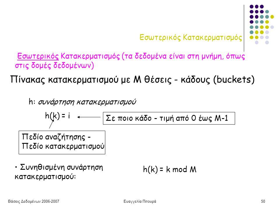 Βάσεις Δεδομένων 2006-2007Ευαγγελία Πιτουρά50 Εσωτερικός Κατακερματισμός Εσωτερικός Κατακερματισμός (τα δεδομένα είναι στη μνήμη, όπως στις δομές δεδομένων) h: συνάρτηση κατακερματισμού h(k) = i Πεδίο αναζήτησης - Πεδίο κατακερματισμού Σε ποιο κάδο - τιμή από 0 έως Μ-1 Πίνακας κατακερματισμού με Μ θέσεις - κάδους (buckets) Συνηθισμένη συνάρτηση κατακερματισμού: h(k) = k mod M