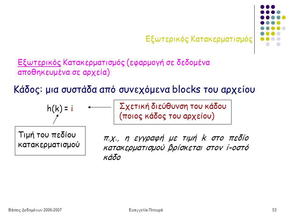 Βάσεις Δεδομένων 2006-2007Ευαγγελία Πιτουρά53 Εξωτερικός Κατακερματισμός Εξωτερικός Κατακερματισμός (εφαρμογή σε δεδομένα αποθηκευμένα σε αρχεία) h(k) = i Τιμή του πεδίου κατακερματισμού Σχετική διεύθυνση του κάδου (ποιος κάδος του αρχείου) Κάδος: μια συστάδα από συνεχόμενα blocks του αρχείου π.χ., η εγγραφή με τιμή k στο πεδίο κατακερματισμού βρίσκεται στον i-οστό κάδο
