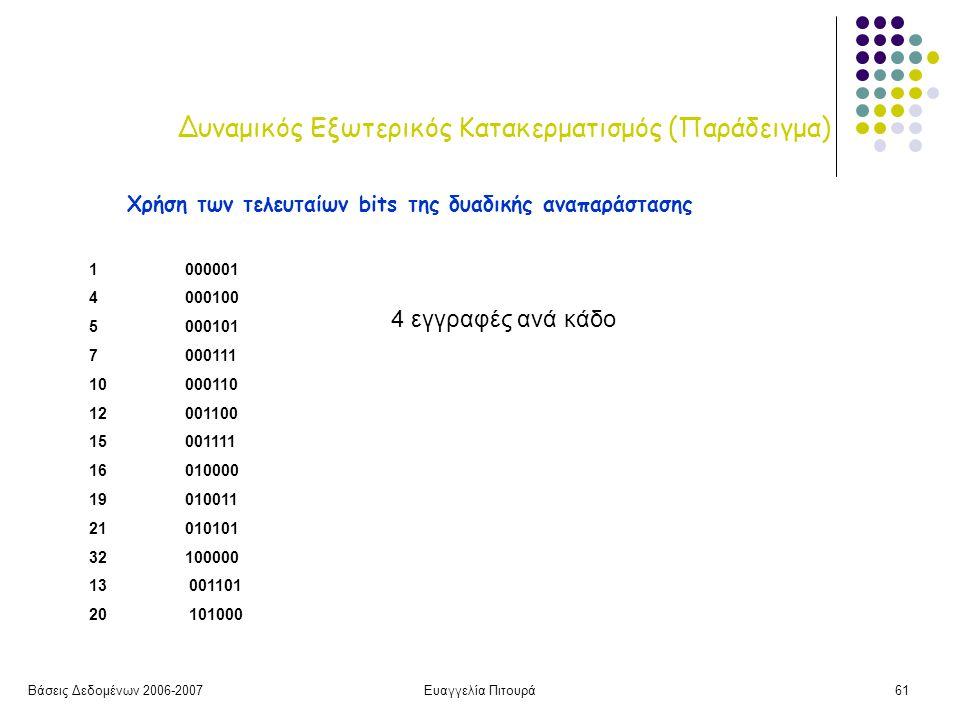 Βάσεις Δεδομένων 2006-2007Ευαγγελία Πιτουρά61 Δυναμικός Εξωτερικός Κατακερματισμός (Παράδειγμα) Χρήση των τελευταίων bits της δυαδικής αναπαράστασης 1 000001 4 000100 5000101 7 000111 10 000110 12 001100 15001111 16010000 19010011 21010101 32 100000 13 001101 20 101000 4 εγγραφές ανά κάδο