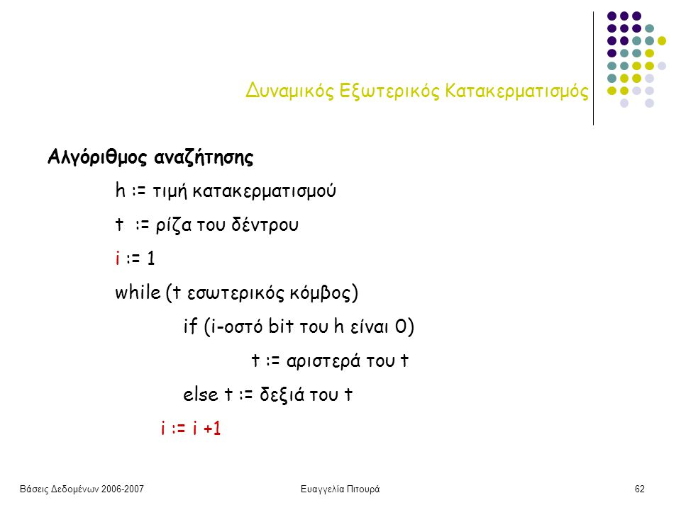Βάσεις Δεδομένων 2006-2007Ευαγγελία Πιτουρά62 Δυναμικός Εξωτερικός Κατακερματισμός Αλγόριθμος αναζήτησης h := τιμή κατακερματισμού t := ρίζα του δέντρου i := 1 while (t εσωτερικός κόμβος) if (i-οστό bit του h είναι 0) t := αριστερά του t else t := δεξιά του t i := i +1