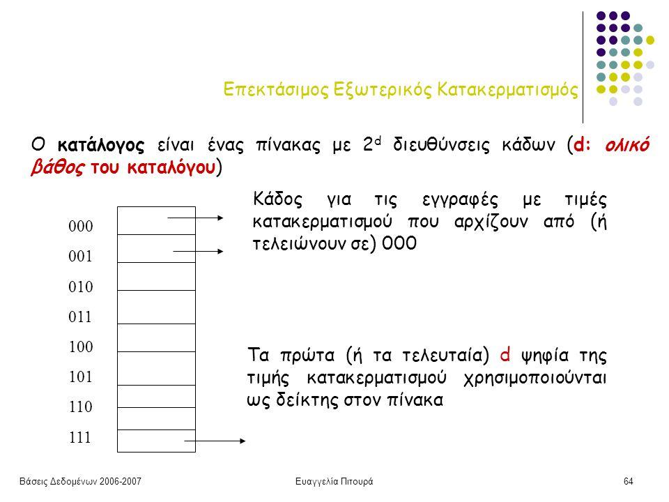 Βάσεις Δεδομένων 2006-2007Ευαγγελία Πιτουρά64 Επεκτάσιμος Εξωτερικός Κατακερματισμός Ο κατάλογος είναι ένας πίνακας με 2 d διευθύνσεις κάδων (d: ολικό βάθος του καταλόγου) 000 001 010 011 100 101 110 111 Κάδος για τις εγγραφές με τιμές κατακερματισμού που αρχίζουν από (ή τελειώνουν σε) 000 Τα πρώτα (ή τα τελευταία) d ψηφία της τιμής κατακερματισμού χρησιμοποιούνται ως δείκτης στον πίνακα