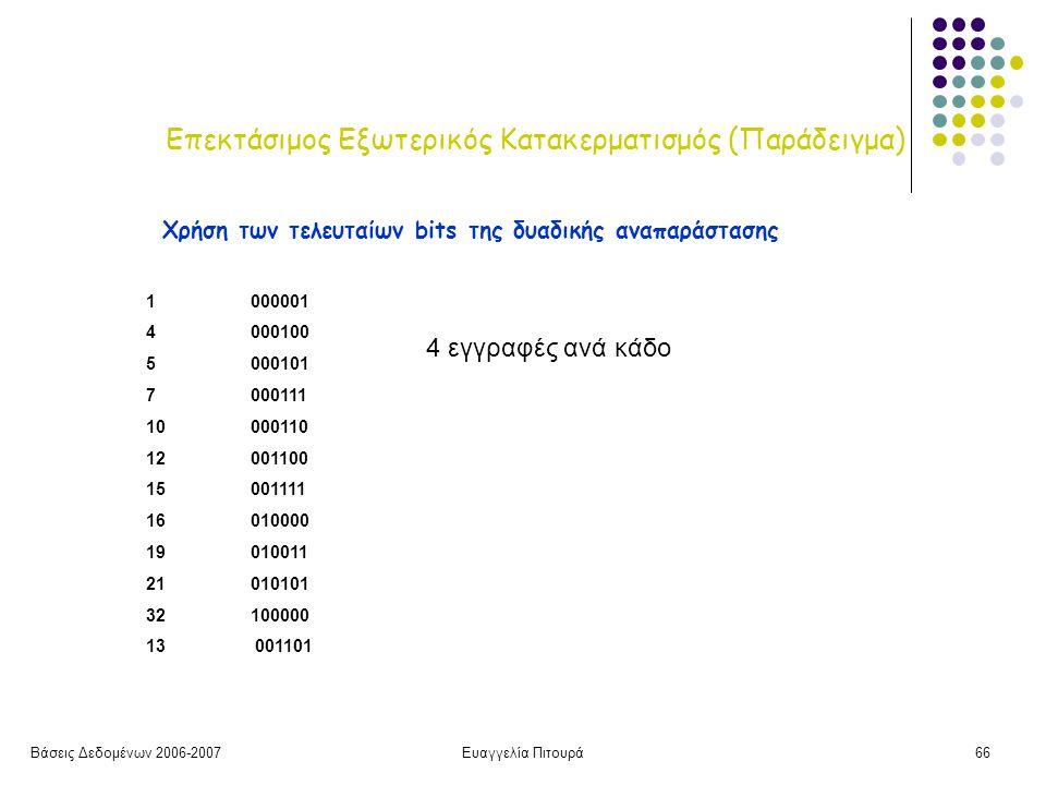 Βάσεις Δεδομένων 2006-2007Ευαγγελία Πιτουρά66 Επεκτάσιμος Εξωτερικός Κατακερματισμός (Παράδειγμα) Χρήση των τελευταίων bits της δυαδικής αναπαράστασης 1 000001 4 000100 5000101 7 000111 10 000110 12 001100 15001111 16010000 19010011 21010101 32 100000 13 001101 4 εγγραφές ανά κάδο