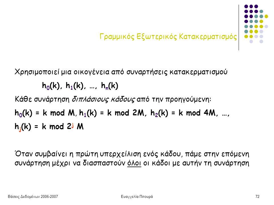 Βάσεις Δεδομένων 2006-2007Ευαγγελία Πιτουρά72 Γραμμικός Εξωτερικός Κατακερματισμός Χρησιμοποιεί μια οικογένεια από συναρτήσεις κατακερματισμού h 0 (k), h 1 (k), …, h n (k) Κάθε συνάρτηση διπλάσιους κάδους από την προηγούμενη: h 0 (k) = k mod M, h 1 (k) = k mod 2M, h 2 (k) = k mod 4M, …, h j (k) = k mod 2 j M Όταν συμβαίνει η πρώτη υπερχείλιση ενός κάδου, πάμε στην επόμενη συνάρτηση μέχρι να διασπαστούν όλοι οι κάδοι με αυτήν τη συνάρτηση