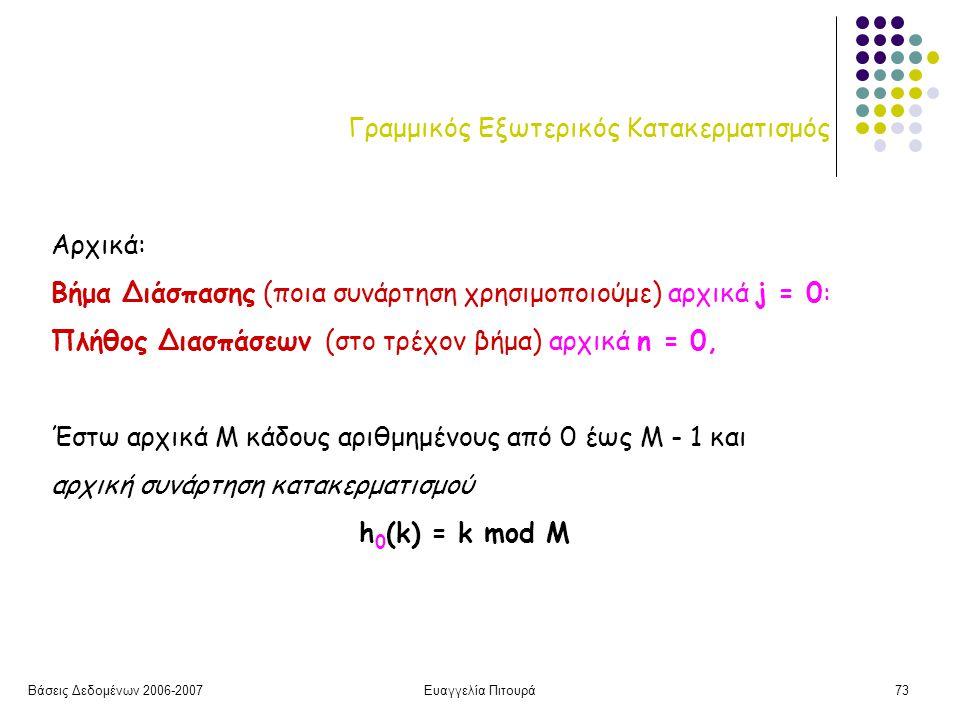 Βάσεις Δεδομένων 2006-2007Ευαγγελία Πιτουρά73 Γραμμικός Εξωτερικός Κατακερματισμός Αρχικά: Βήμα Διάσπασης (ποια συνάρτηση χρησιμοποιούμε) αρχικά j = 0: Πλήθος Διασπάσεων (στο τρέχον βήμα) αρχικά n = 0, Έστω αρχικά Μ κάδους αριθμημένους από 0 έως Μ - 1 και αρχική συνάρτηση κατακερματισμού h 0 (k) = k mod M