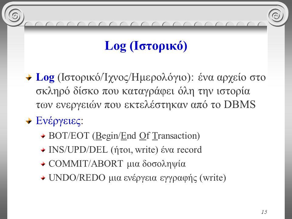 15 Log (Ιστορικό) Log (Ιστορικό/Ίχνος/Ημερολόγιο): ένα αρχείο στο σκληρό δίσκο που καταγράφει όλη την ιστορία των ενεργειών που εκτελέστηκαν από το DBMS Ενέργειες: BOT/EOT (Begin/End Of Transaction) INS/UPD/DEL (ήτοι, write) ένα record COMMIT/ABORT μια δοσοληψία UNDO/REDO μια ενέργεια εγγραφής (write)