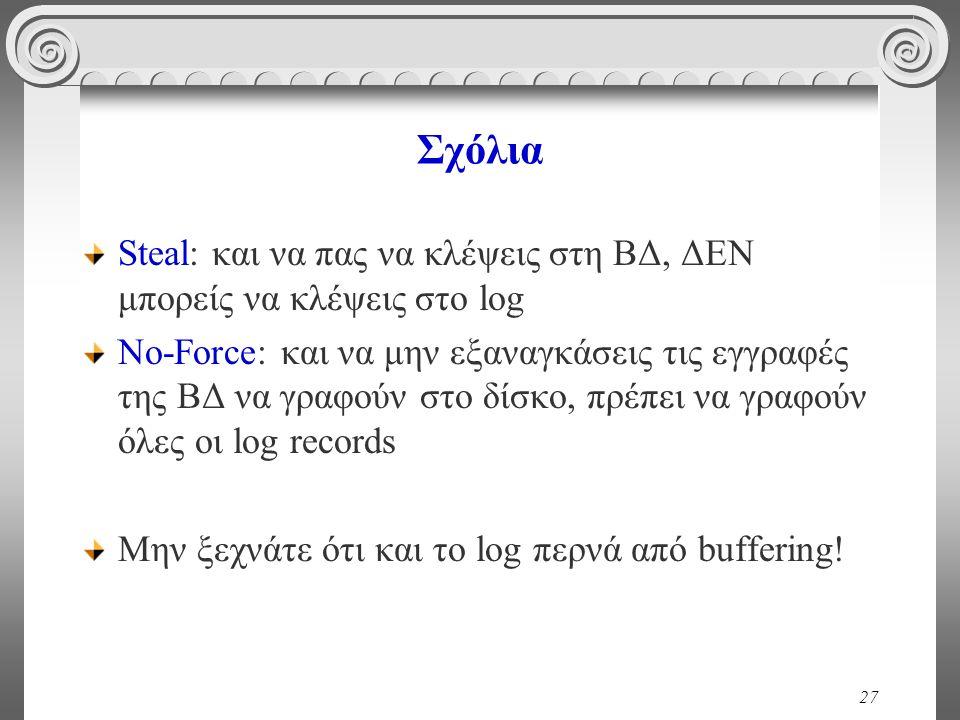 27 Σχόλια Steal: και να πας να κλέψεις στη ΒΔ, ΔΕΝ μπορείς να κλέψεις στο log No-Force: και να μην εξαναγκάσεις τις εγγραφές της ΒΔ να γραφούν στο δίσκο, πρέπει να γραφούν όλες οι log records Μην ξεχνάτε ότι και το log περνά από buffering!