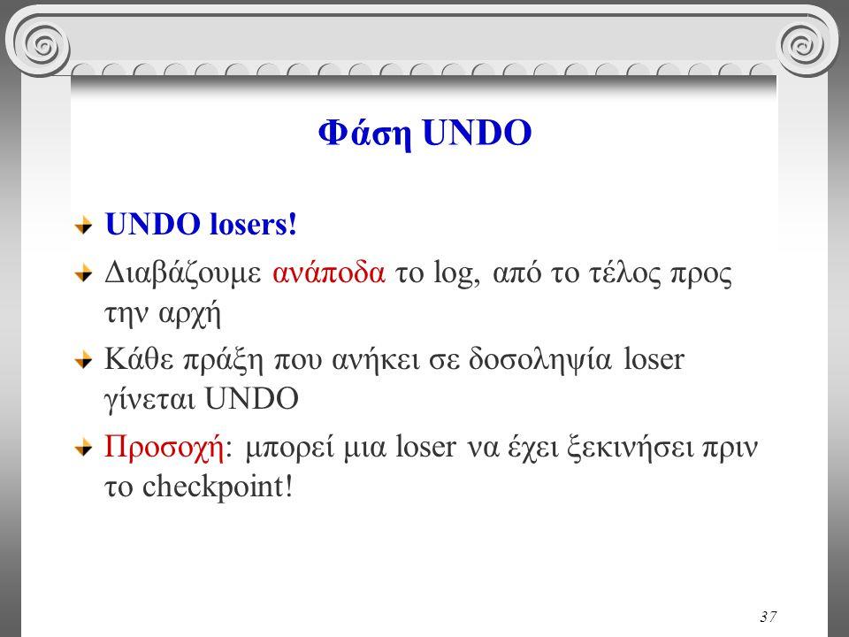 37 Φάση UNDO UNDO losers! Διαβάζουμε ανάποδα το log, από το τέλος προς την αρχή Κάθε πράξη που ανήκει σε δοσοληψία loser γίνεται UNDO Προσοχή: μπορεί