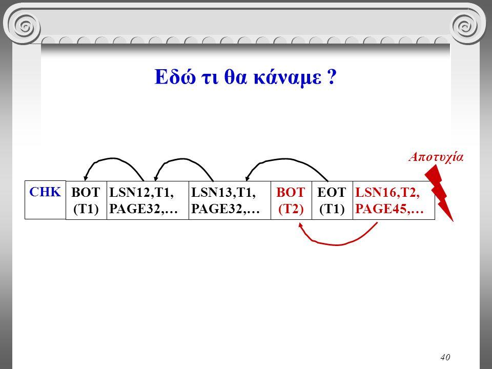 40 Εδώ τι θα κάναμε ? BOT (T1) LSN12,T1, PAGE32,… LSN13,T1, PAGE32,… BOT (T2) EOT (T1) LSN16,T2, PAGE45,… CHK Αποτυχία