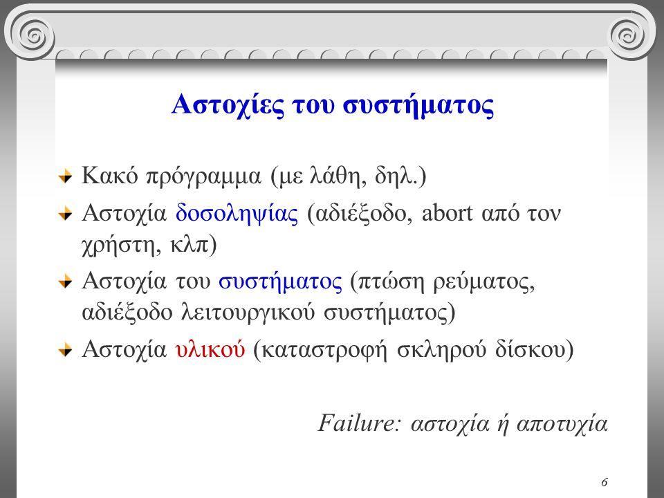 6 Αστοχίες του συστήματος Κακό πρόγραμμα (με λάθη, δηλ.) Αστοχία δοσοληψίας (αδιέξοδο, abort από τον χρήστη, κλπ) Αστοχία του συστήματος (πτώση ρεύματος, αδιέξοδο λειτουργικού συστήματος) Αστοχία υλικού (καταστροφή σκληρού δίσκου) Failure: αστοχία ή αποτυχία