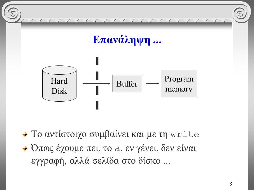 9 Επανάληψη... Το αντίστοιχο συμβαίνει και με τη write Όπως έχουμε πει, το a, εν γένει, δεν είναι εγγραφή, αλλά σελίδα στο δίσκο... Hard Disk Buffer P