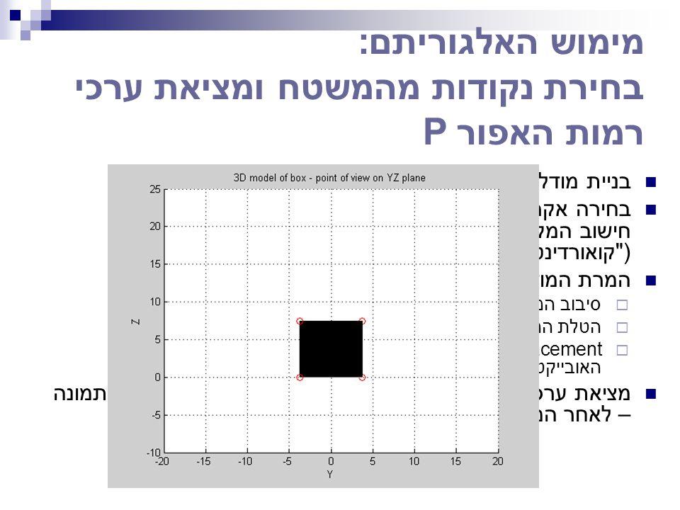 מימוש האלגוריתם: בחירת נקודות מהמשטח ומציאת ערכי רמות האפור P בניית מודל תלת מימדי של הסצינה בחירה אקראית של פיקסלים מהמשטח במודל. חישוב המקדמים בהמשך
