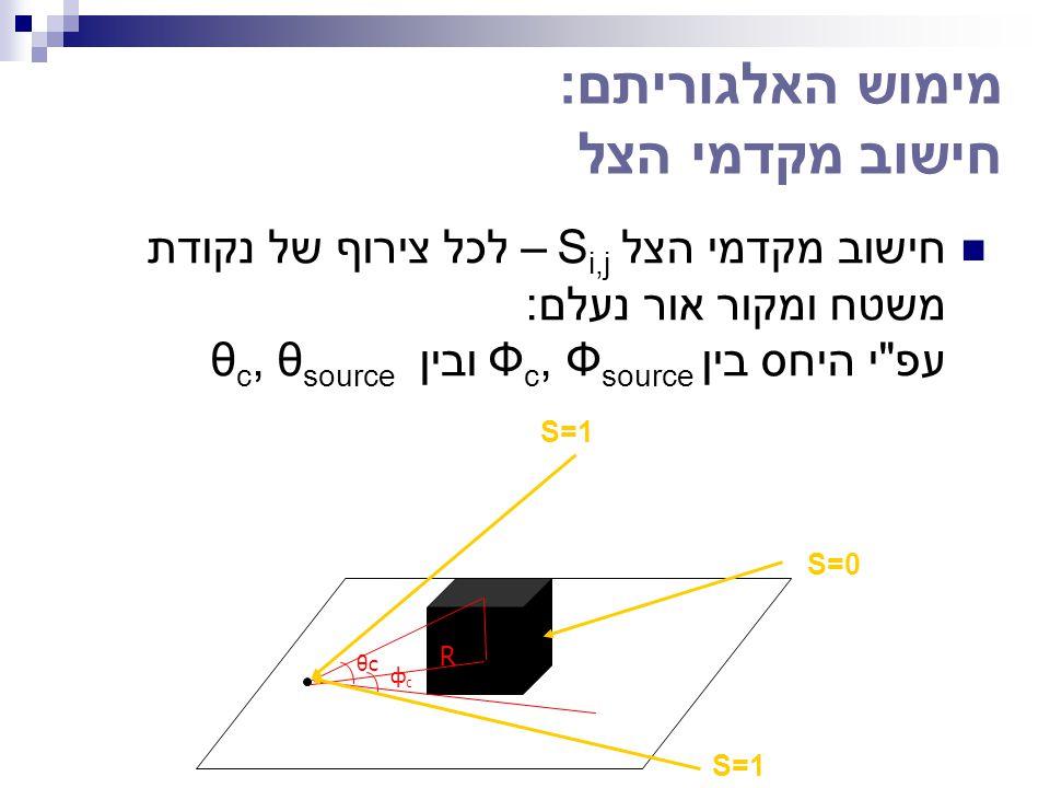 מימוש האלגוריתם: חישוב מקדמי הצל חישוב מקדמי הצל S i,j – לכל צירוף של נקודת משטח ומקור אור נעלם: עפ