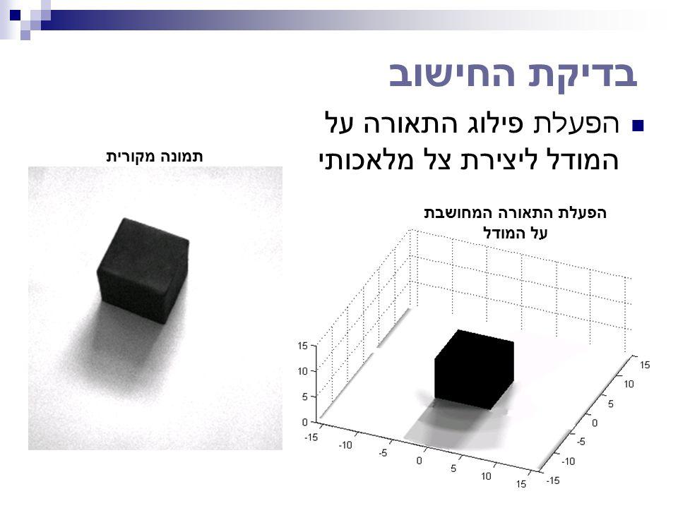 בדיקת החישוב הפעלת פילוג התאורה על המודל ליצירת צל מלאכותי תמונה מקורית הפעלת התאורה המחושבת על המודל