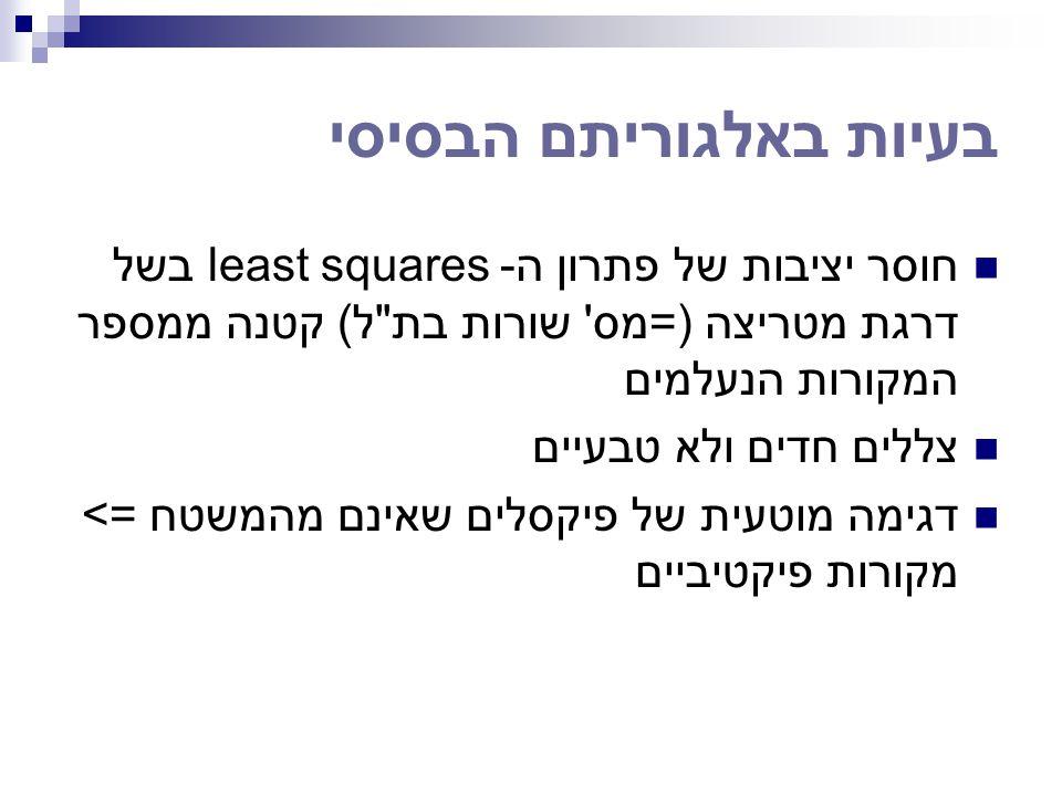 בעיות באלגוריתם הבסיסי חוסר יציבות של פתרון ה-least squares בשל דרגת מטריצה (=מס' שורות בת
