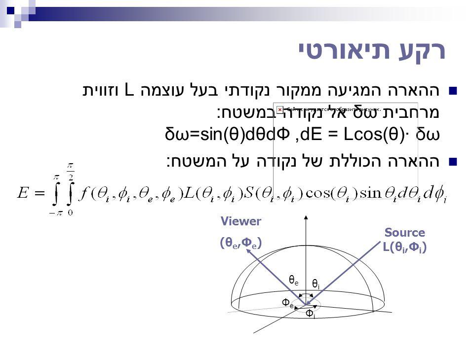 רקע תיאורטי ההארה המגיעה ממקור נקודתי בעל עוצמה L וזווית מרחבית δω אל נקודה במשטח: dE = Lcos(θ)· δω, δω=sin(θ)dθdФ ההארה הכוללת של נקודה על המשטח: θiθ