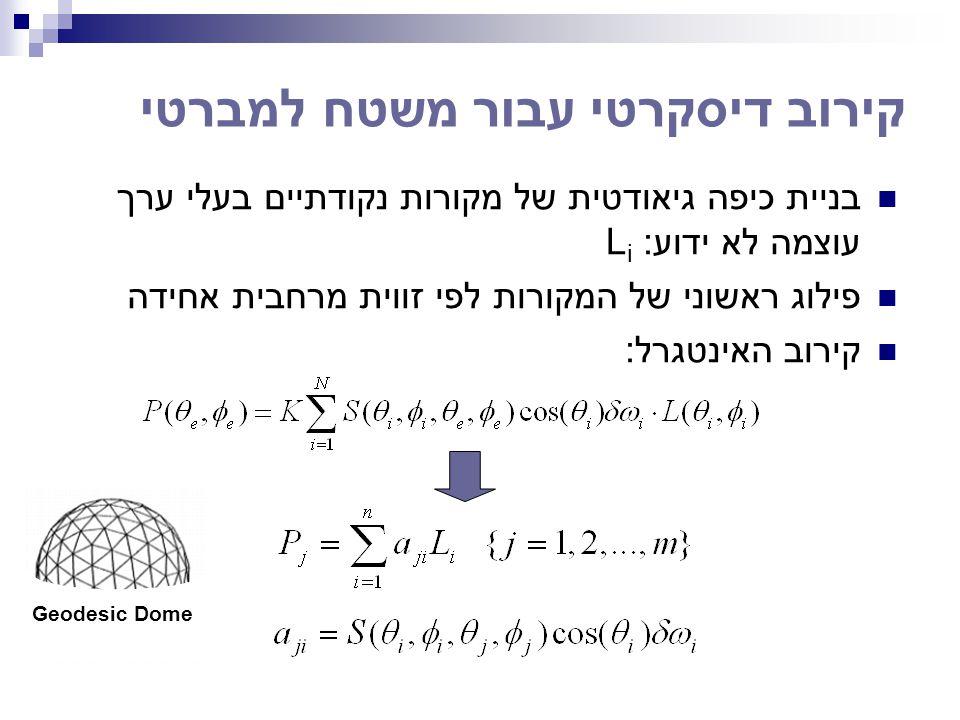 בעיות באלגוריתם הבסיסי חוסר יציבות של פתרון ה-least squares בשל דרגת מטריצה (=מס שורות בת ל) קטנה ממספר המקורות הנעלמים צללים חדים ולא טבעיים דגימה מוטעית של פיקסלים שאינם מהמשטח => מקורות פיקטיביים