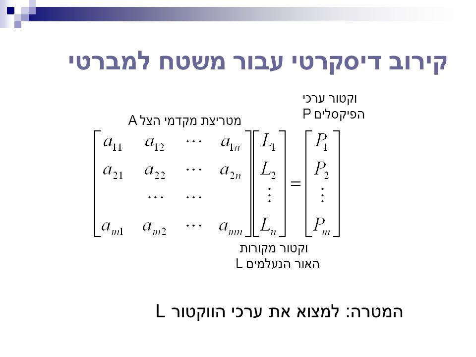 שיפורים באלגוריתם הבסיסי איחוד מקורות תאורה בעלי מקדמים דומים (= ביטול עמודות דומות): אם ווקטור המקדמים של מקור L i הוא [a 1,i …a n,i ] אזי מקורות L i, L j יאוחדו אם Clustering של הפיקסלים הדגומים מהמשטח – ביטול שורות זהות במטריצה A