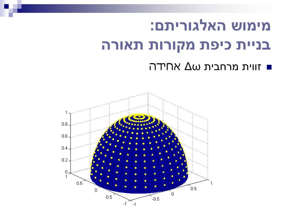 מימוש האלגוריתם: בניית כיפת מקורות תאורה זווית מרחבית Δω אחידה