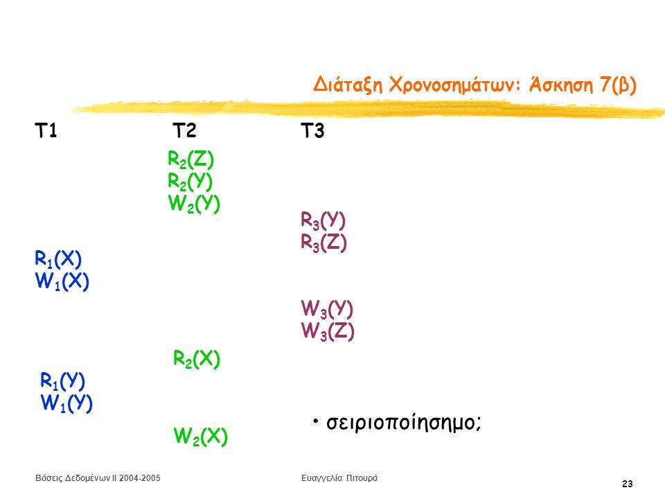 Βάσεις Δεδομένων II 2004-2005 Ευαγγελία Πιτουρά 23 Διάταξη Χρονοσημάτων: Άσκηση 7(β) R 1 (X) W 1 (X) T1 T2 Τ3 R 2 (Ζ) R 2 (Y) W 2 (Y) R 3 (Y) R 3 (Z) W 3 (Y) W 3 (Z) R 2 (X) R 1 (Y) W 1 (Y) W 2 (X) σειριοποίησημο;