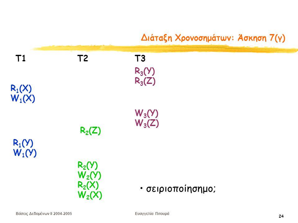 Βάσεις Δεδομένων II 2004-2005 Ευαγγελία Πιτουρά 24 Διάταξη Χρονοσημάτων: Άσκηση 7(γ) R 1 (X) W 1 (X) T1 T2 Τ3 R 2 (Ζ) R 3 (Y) R 3 (Z) W 3 (Y) W 3 (Z) R 2 (Y) W 2 (Y) R 2 (X) W 2 (X) R 1 (Y) W 1 (Y) σειριοποίησημο;