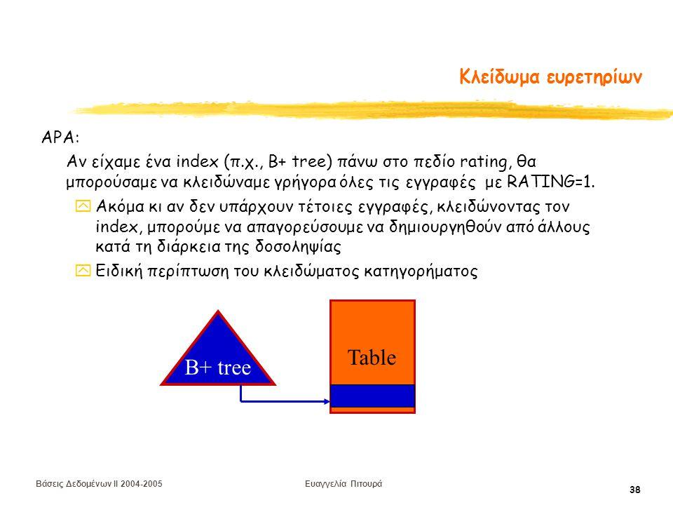 Βάσεις Δεδομένων II 2004-2005 Ευαγγελία Πιτουρά 38 Κλείδωμα ευρετηρίων ΑΡΑ: Αν είχαμε ένα index (π.χ., B+ tree) πάνω στο πεδίο rating, θα μπορούσαμε να κλειδώναμε γρήγορα όλες τις εγγραφές με RATING=1.