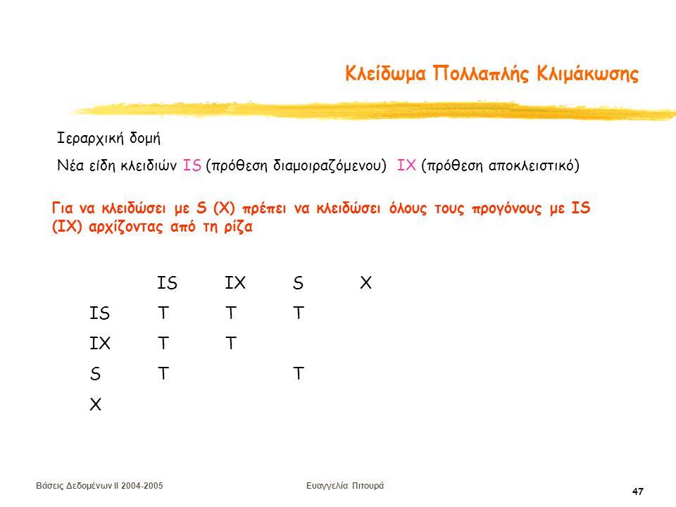 Βάσεις Δεδομένων II 2004-2005 Ευαγγελία Πιτουρά 47 Κλείδωμα Πολλαπλής Κλιμάκωσης Ιεραρχική δομή Νέα είδη κλειδιών IS (πρόθεση διαμοιραζόμενου) IX (πρόθεση αποκλειστικό) ISIXSX ISTTT IXTT STT X Για να κλειδώσει με S (X) πρέπει να κλειδώσει όλους τους προγόνους με IS (IX) αρχίζοντας από τη ρίζα
