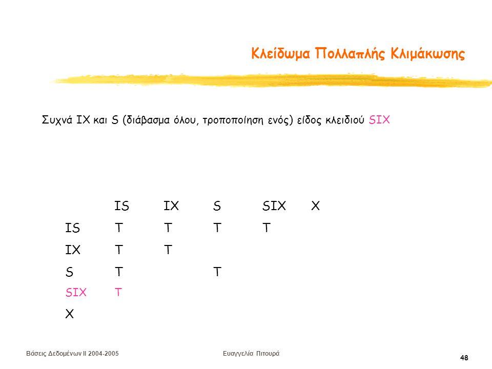 Βάσεις Δεδομένων II 2004-2005 Ευαγγελία Πιτουρά 48 Κλείδωμα Πολλαπλής Κλιμάκωσης ISIXSSIXX ISTTTT IXTT STT SIXT X Συχνά ΙΧ και S (διάβασμα όλου, τροποποίηση ενός) είδος κλειδιού SIX