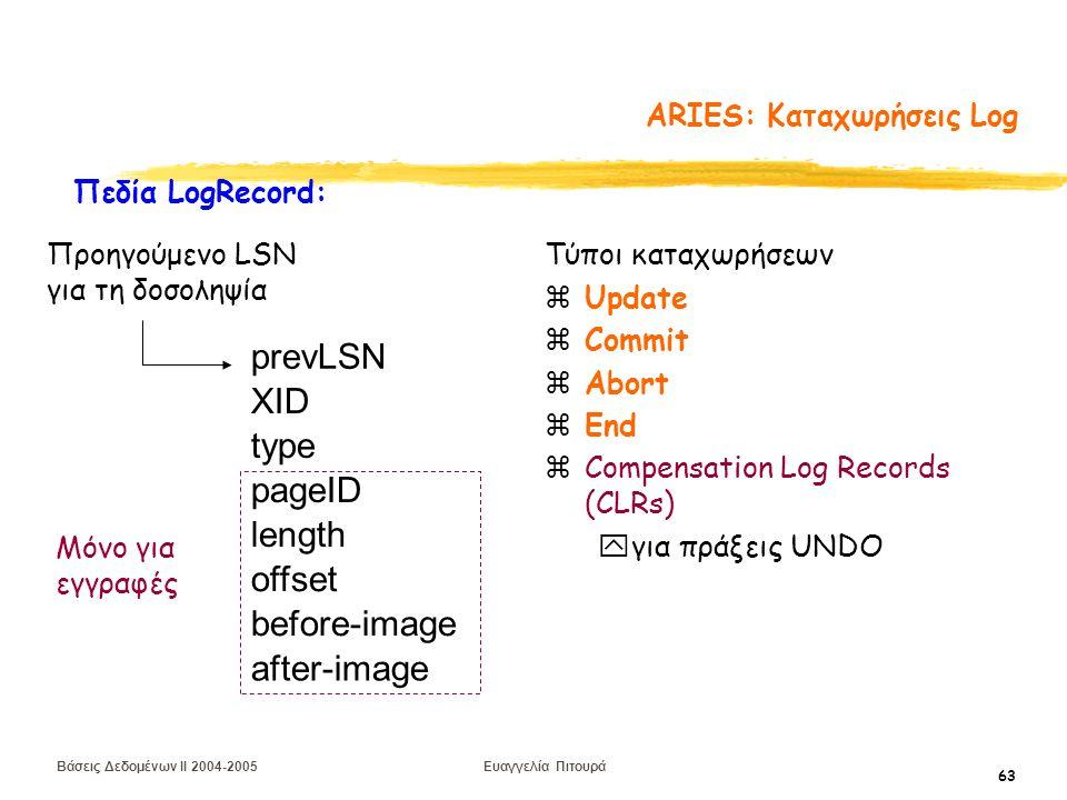 Βάσεις Δεδομένων II 2004-2005 Ευαγγελία Πιτουρά 63 ARIES: Καταχωρήσεις Log Τύποι καταχωρήσεων zUpdate zCommit zAbort zEnd zCompensation Log Records (CLRs) yγια πράξεις UNDO prevLSN XID type length pageID offset before-image after-image Πεδία LogRecord: Μόνο για εγγραφές Προηγούμενο LSN για τη δοσοληψία
