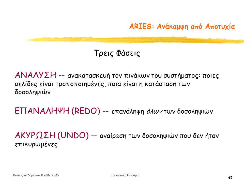 Βάσεις Δεδομένων II 2004-2005 Ευαγγελία Πιτουρά 65 ARIES: Ανάκαμψη από Αποτυχία Τρεις Φάσεις ΑΝΑΛΥΣΗ -- ανακατασκευή τον πινάκων του συστήματος: ποιες σελίδες είναι τροποποιημένες, ποια είναι η κατάσταση των δοσοληψιών ΕΠΑΝΑΛΗΨΗ (REDO) -- επανάληψη όλων των δοσοληψιών ΑΚΥΡΩΣΗ (UNDO) -- αναίρεση των δοσοληψιών που δεν ήταν επικυρωμένες